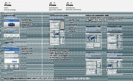 fedora-next-web_proposal-draft1