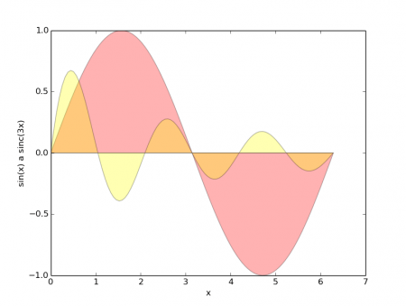 figure_05