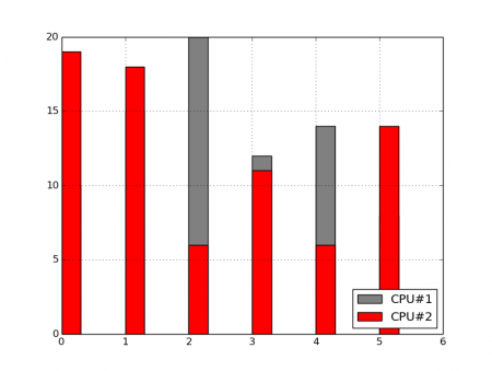 figure_10