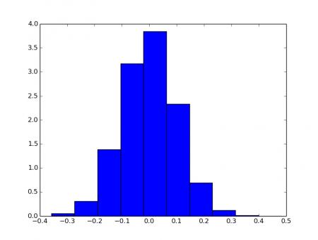 figure_11