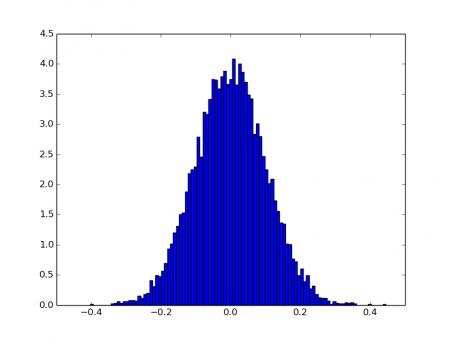 figure_12