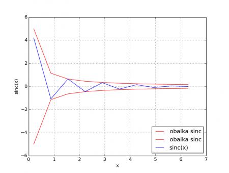 figure_1a
