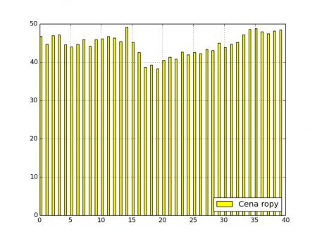 figure_3a