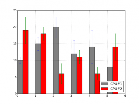 figure_8
